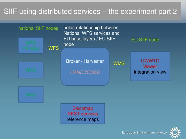 SIIF using distributed services – the experiment part 2