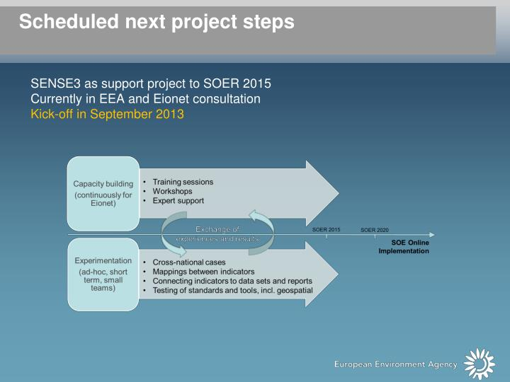 SENSE3 as support project to SOER 2015