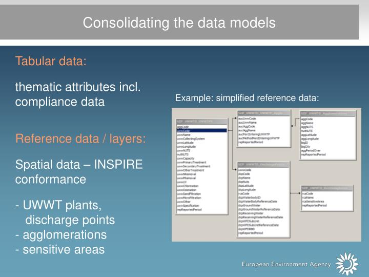 Consolidating the data models