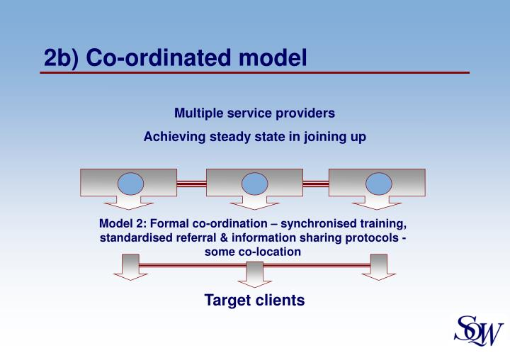 2b) Co-ordinated model