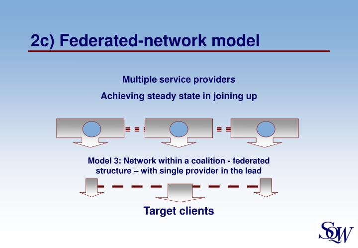 2c) Federated-network model