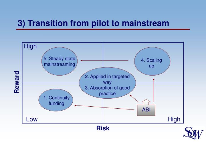 5. Steady state mainstreaming