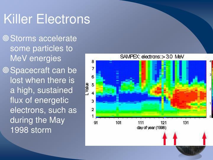 Killer Electrons