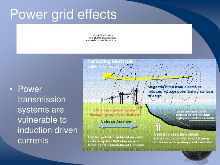 Power grid effects