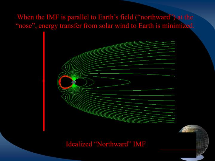 """When the IMF is parallel to Earth's field (""""northward"""") at the """"nose"""", energy transfer from solar wind to Earth is minimized."""