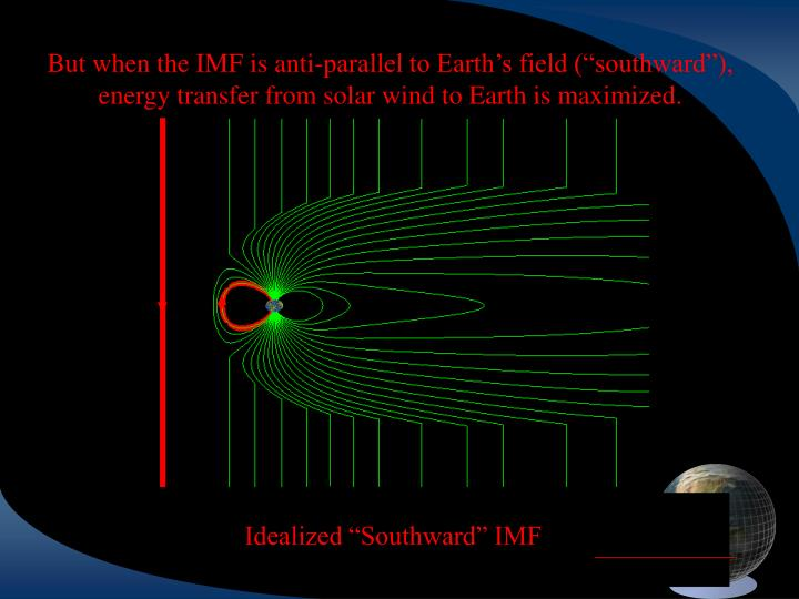 """But when the IMF is anti-parallel to Earth's field (""""southward""""), energy transfer from solar wind to Earth is maximized."""