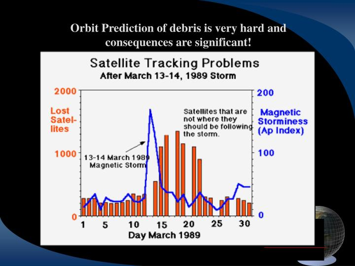 Orbit Prediction of debris is very hard and consequences are significant!