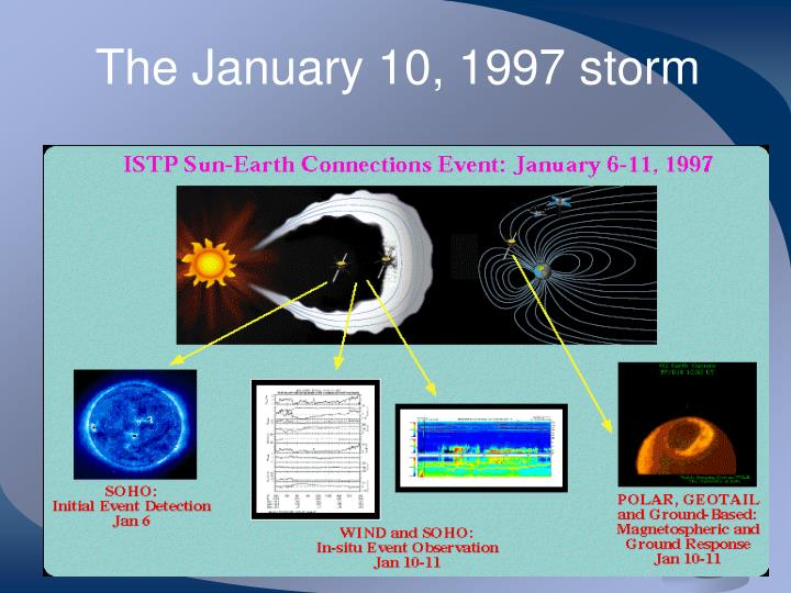 The January 10, 1997 storm