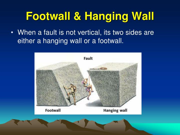 Footwall & Hanging Wall