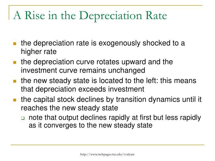 A Rise in the Depreciation Rate