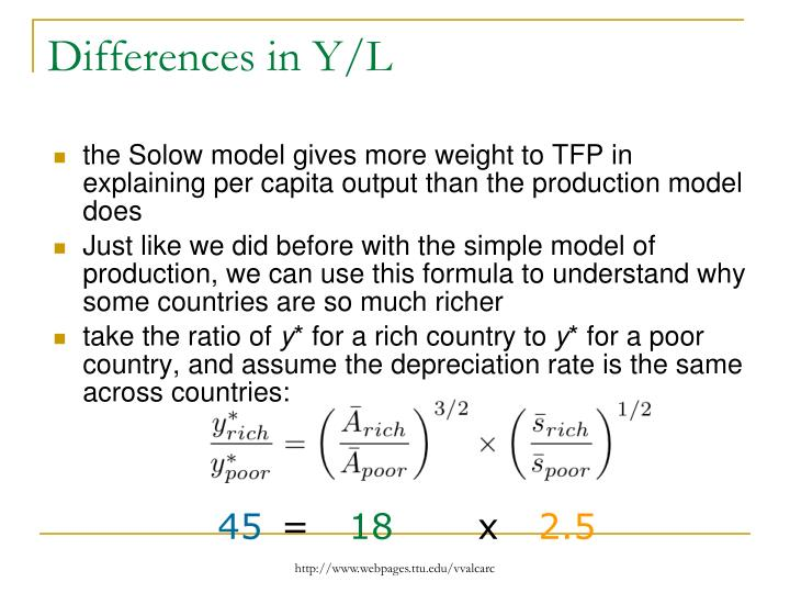 Differences in Y/L