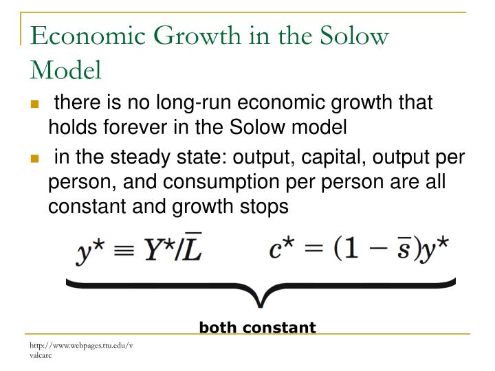 Economic Growth in the Solow Model