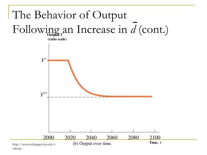 Output,