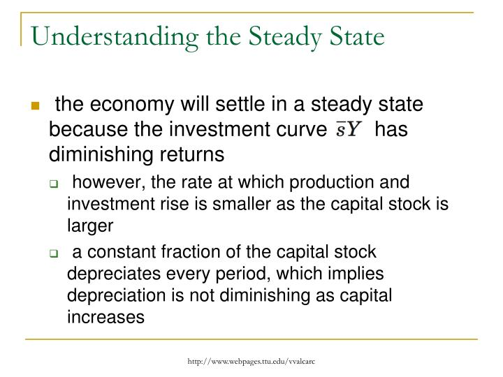 Understanding the Steady State
