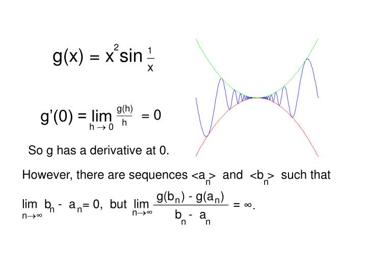 g(x) = x sin