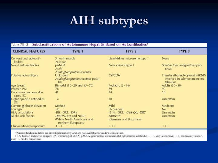 AIH subtypes