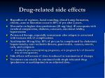 drug related side effects