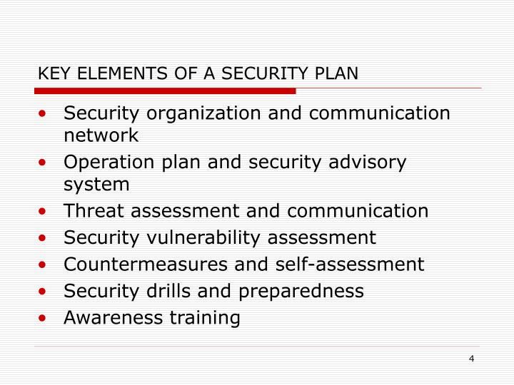 KEY ELEMENTS OF A SECURITY PLAN