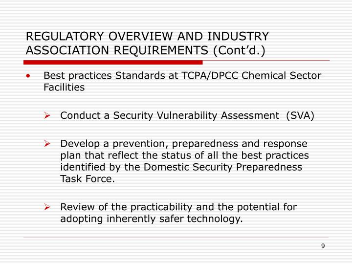 REGULATORY OVERVIEW AND INDUSTRY ASSOCIATION REQUIREMENTS (Cont'd.)
