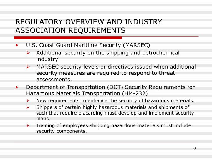 REGULATORY OVERVIEW AND INDUSTRY ASSOCIATION REQUIREMENTS