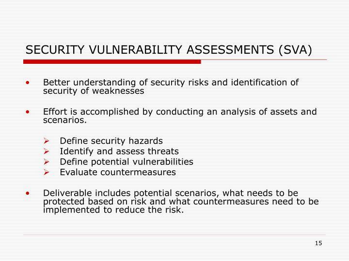 SECURITY VULNERABILITY ASSESSMENTS (SVA)
