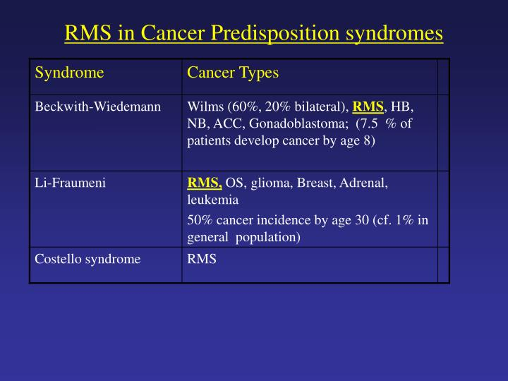 RMS in Cancer Predisposition syndromes