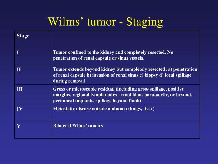 Wilms' tumor - Staging