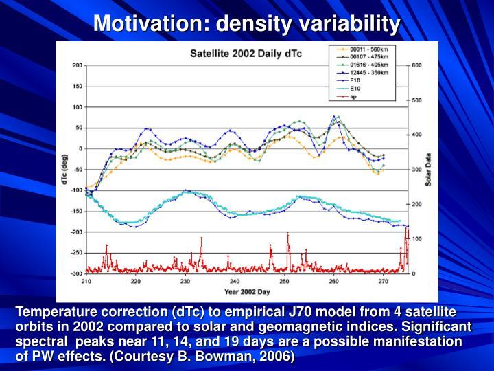 Motivation: density variability