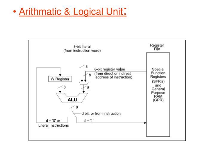 Arithmatic & Logical Unit