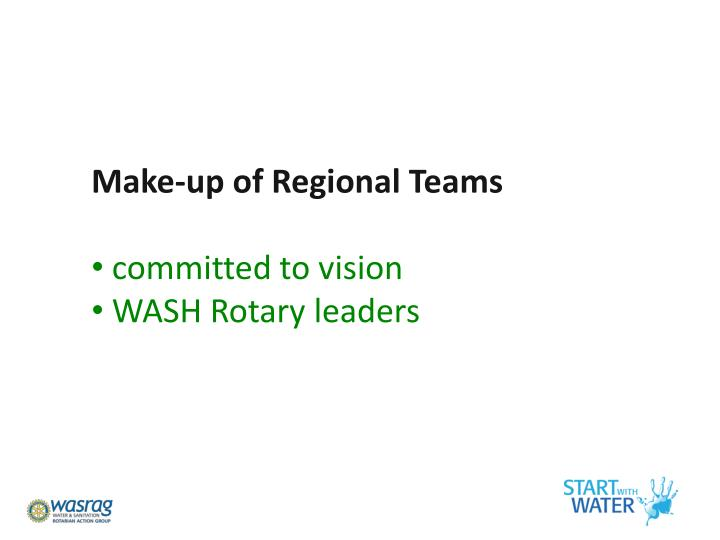 Make-up of Regional Teams