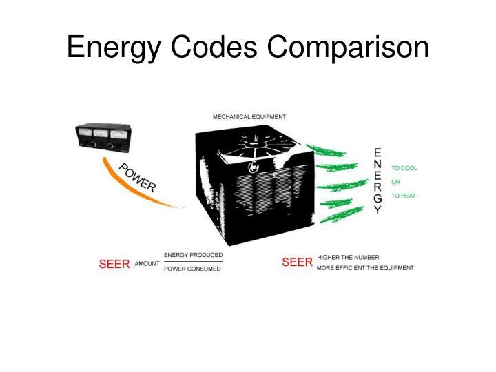 Energy Codes Comparison