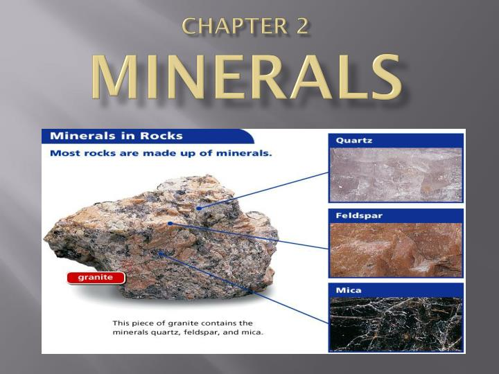 Chapter 2 minerals