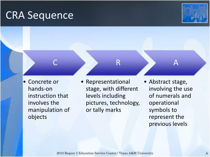 CRA Sequence