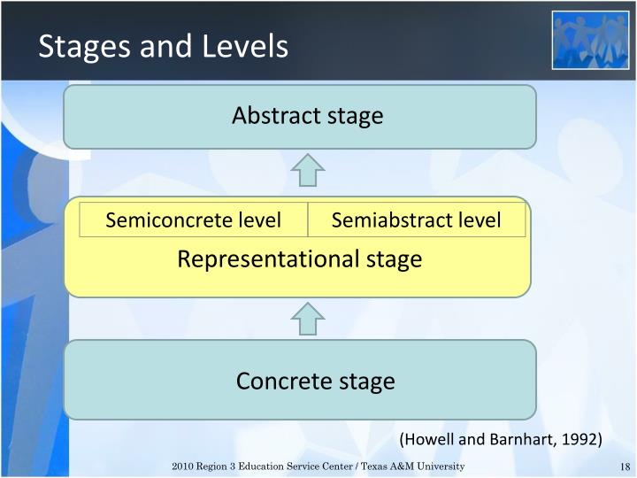 Stages and Levels