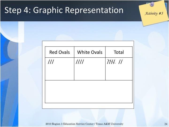 Step 4: Graphic Representation