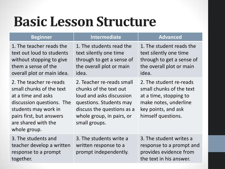Basic Lesson Structure