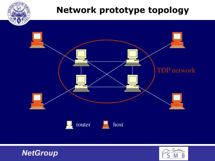 Network prototype topology