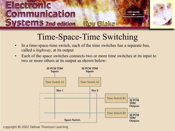 Time-Space-Time Switching