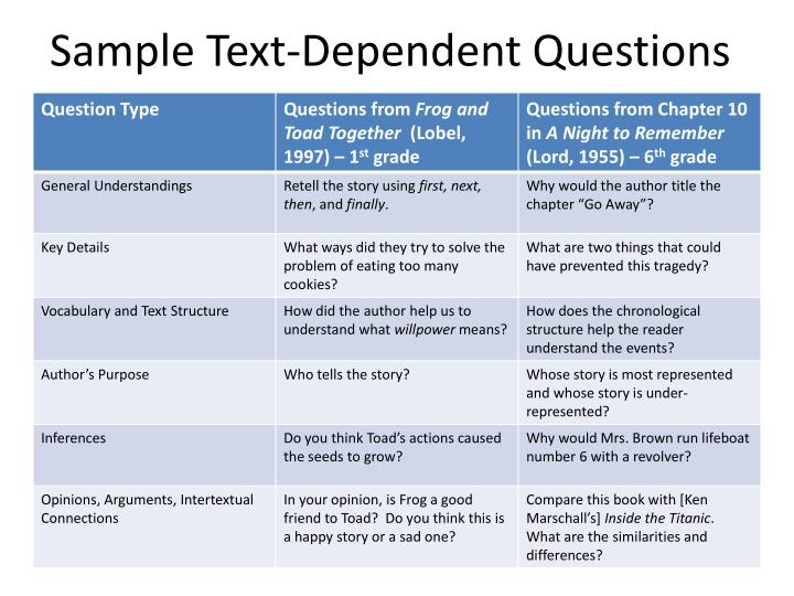Sample Text-Dependent Questions