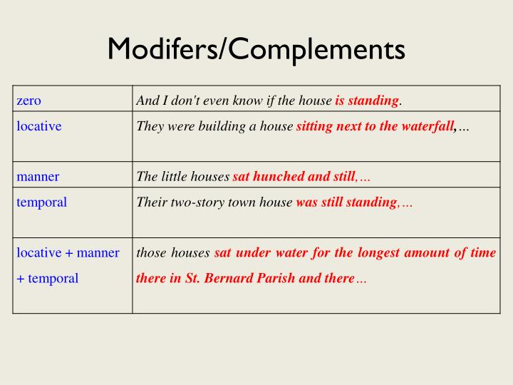 Modifers/Complements
