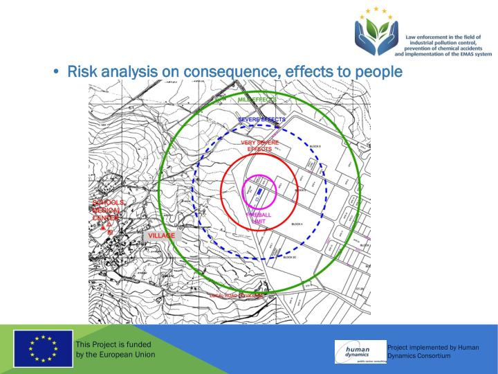Risk analysis on consequence, effects to people