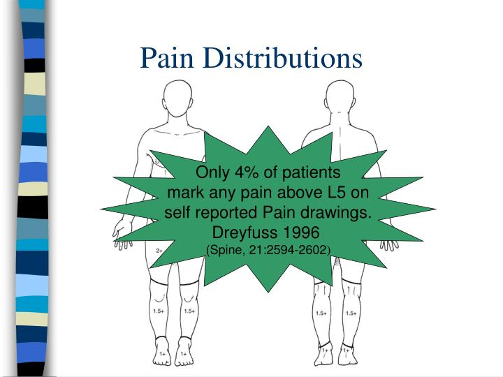 Pain Distributions