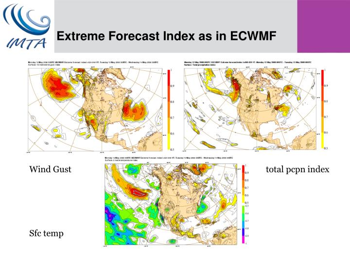 Extreme Forecast Index as in ECWMF