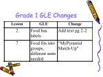 grade 1 gle changes