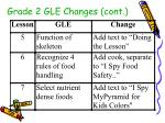 grade 2 gle changes cont