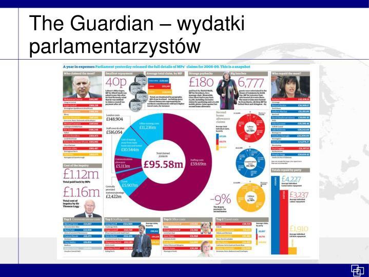 The Guardian – wydatki parlamentarzystów