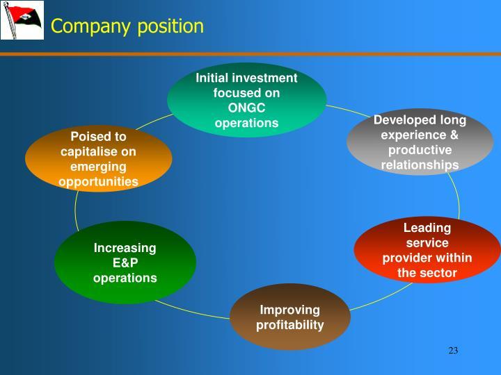 Company position