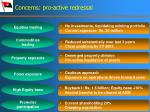 concerns pro active redressal