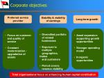 corporate objectives