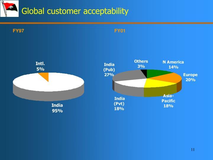 Global customer acceptability